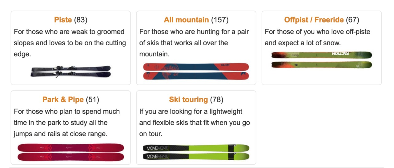 How long should my skis be? - Freeride