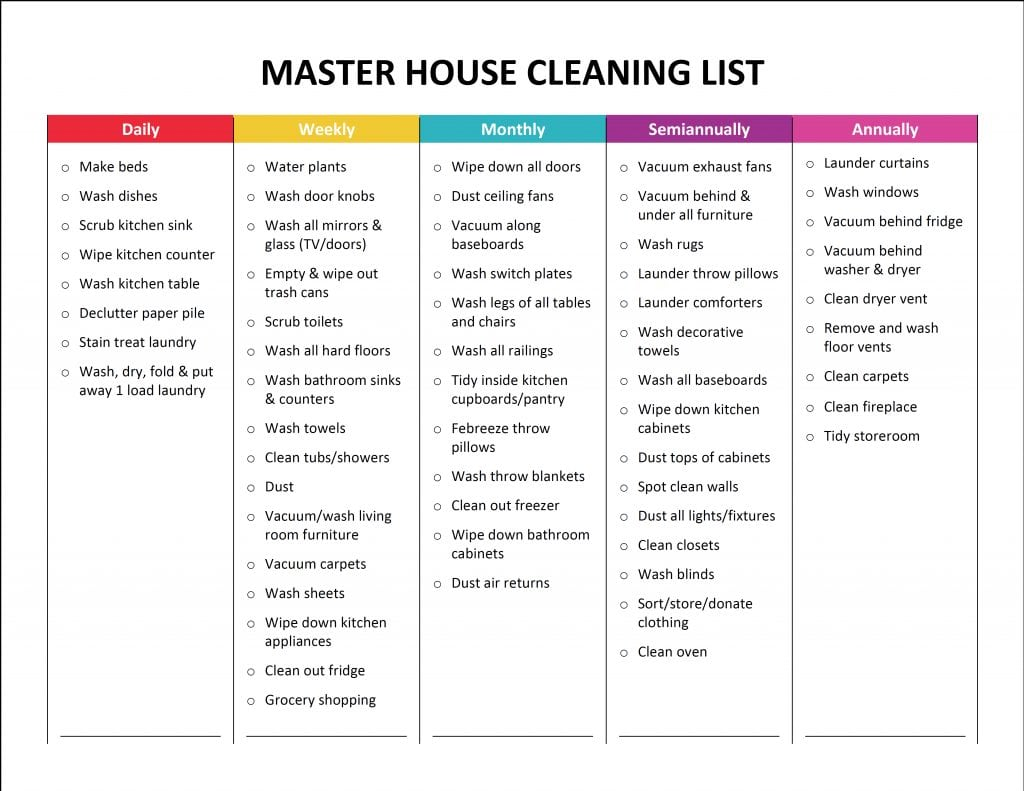 cleaning schedule template for home