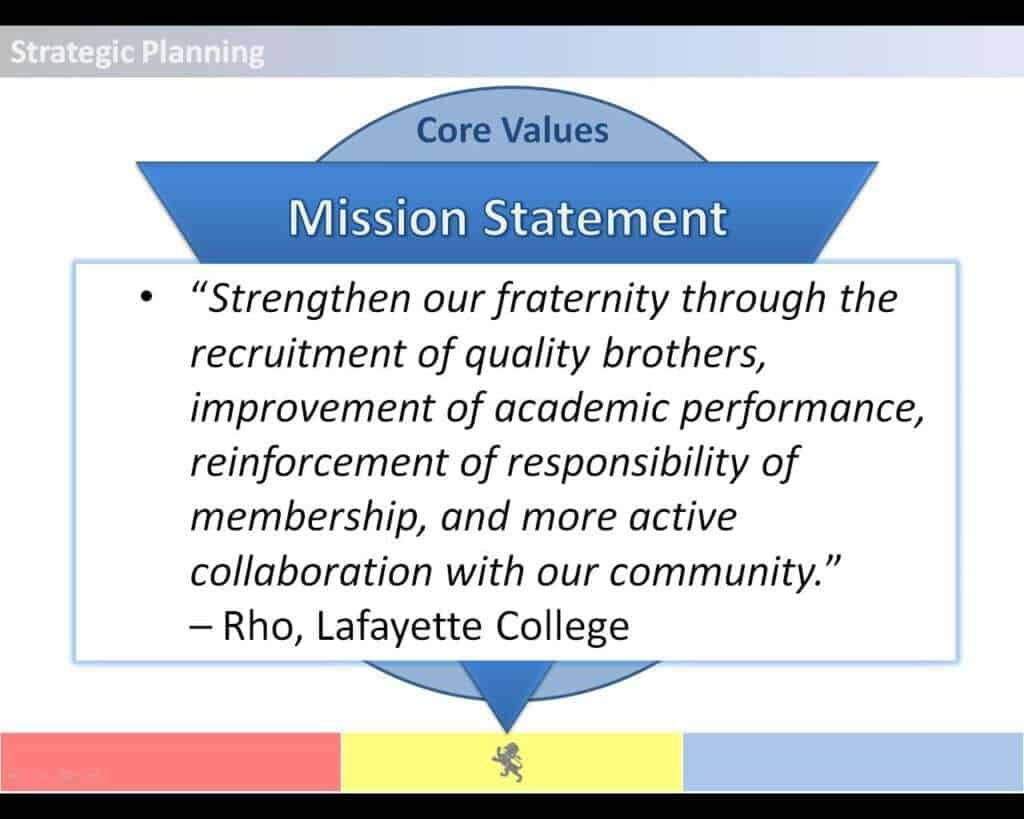 mission statement examples The city of concord partners with our community to deliver excellent service, and plans for the future while preserving, protecting, and enhancing the quality of life.