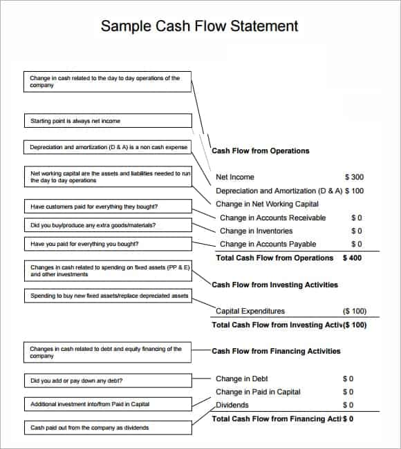 bank personal financial statement excel