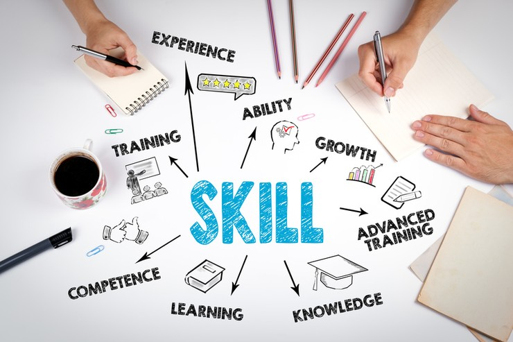 What are Hard Skills and Soft Skills? - Freesumes - what are soft skills