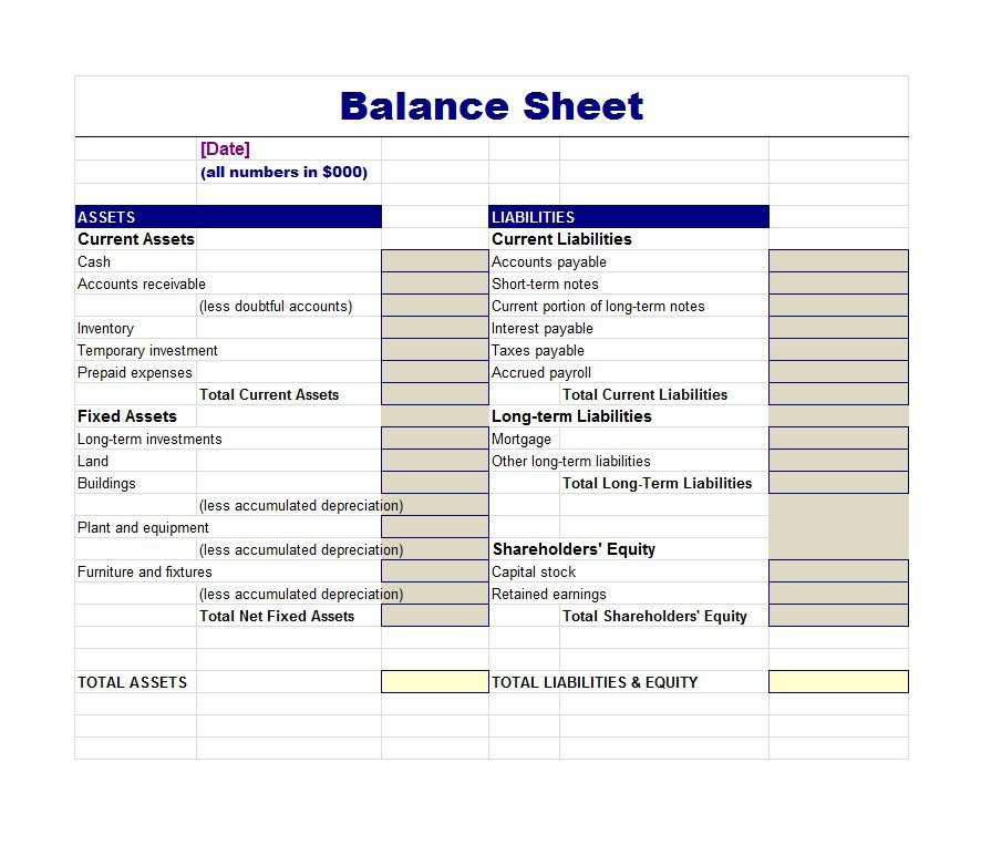41 Free Balance Sheet Templates  Examples - Free Template Downloads