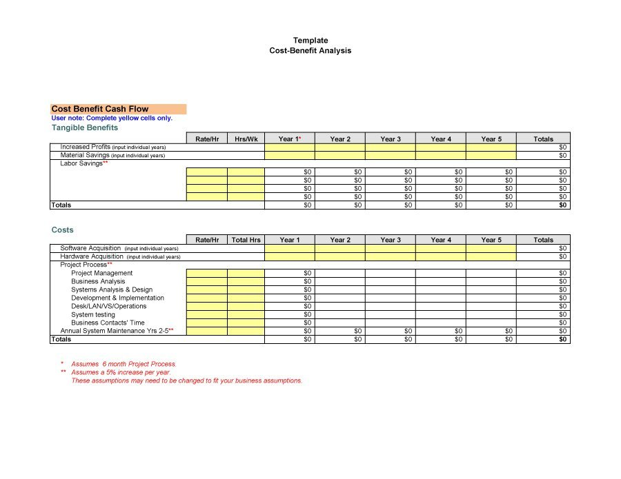 41 Free Cost Benefit Analysis Templates  Examples! \u2013 Free Template - cost savings analysis template