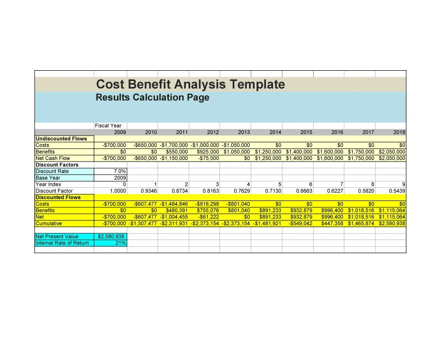 41 Free Cost Benefit Analysis Templates  Examples! - Free Template