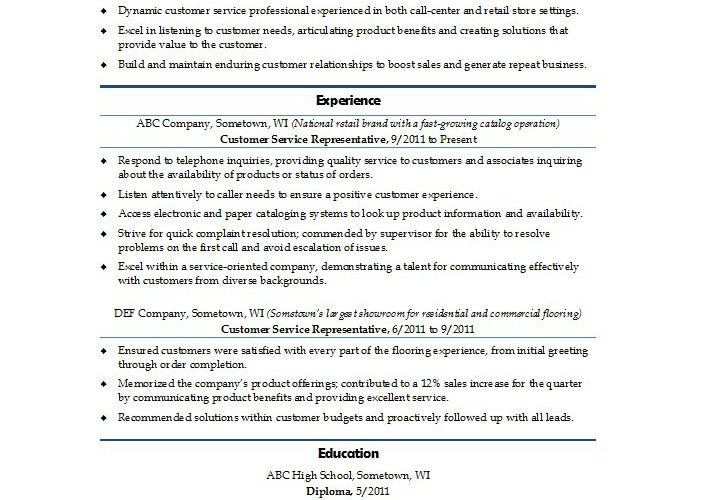 Sample Resumes Archives - Free Template Downloads