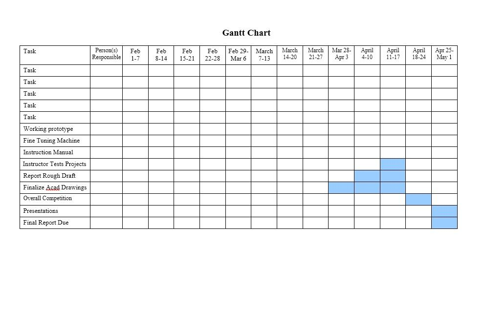 37 Free Gantt Chart Templates (Excel, PowerPoint, Word) \u2013 Free