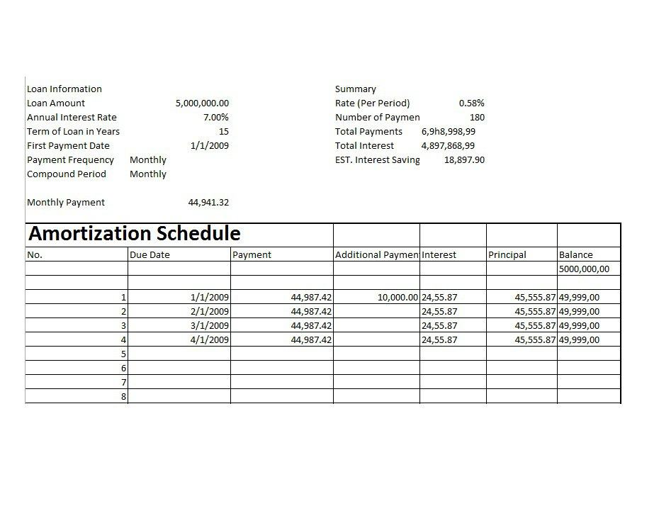 28 Tables to Calculate Loan Amortization Schedule (Excel) - Free