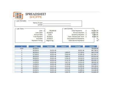 28 Tables to Calculate Loan Amortization Schedule (Excel) - Free Template Downloads