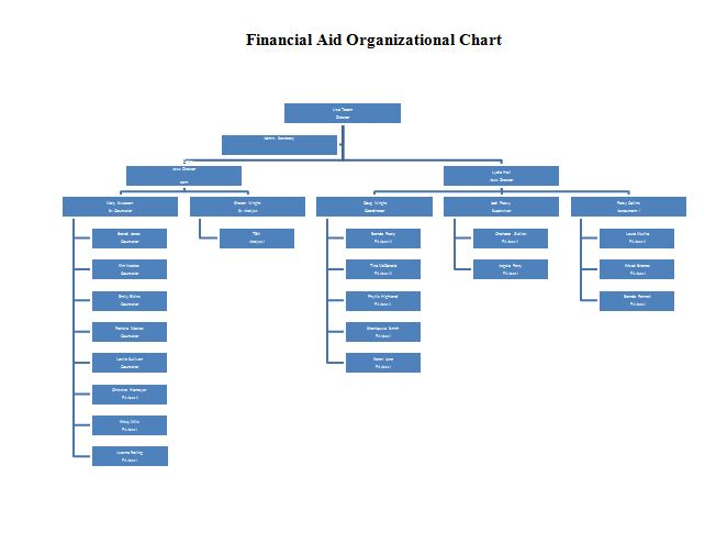 40 Free Organizational Chart Templates (Word, Excel, PowerPoint - company flow chart template