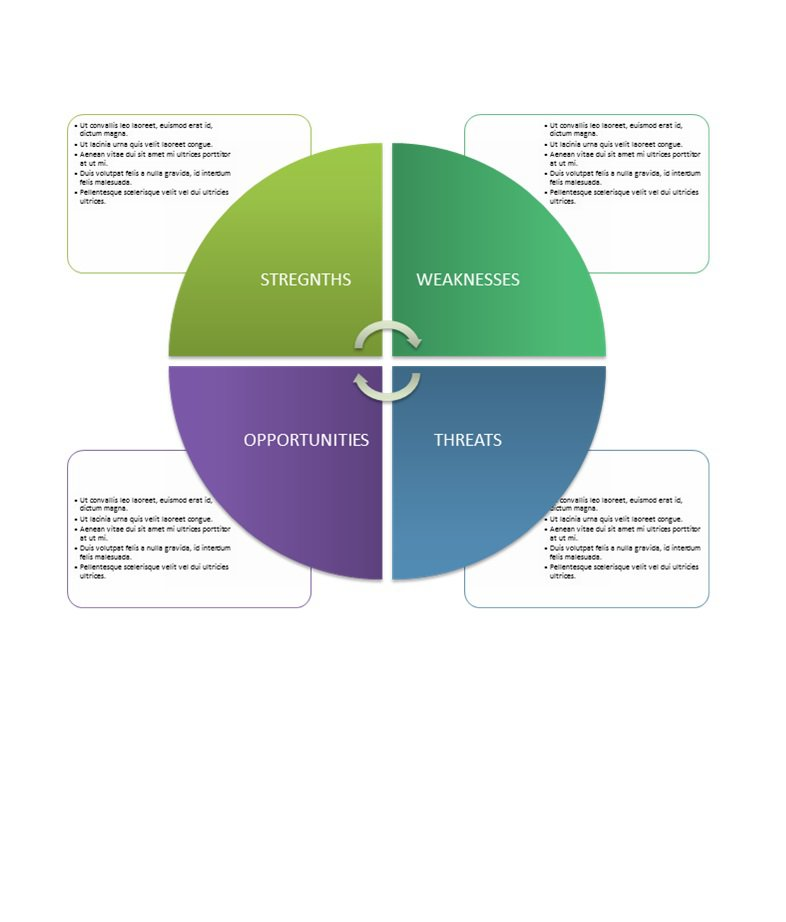 example of swot analysis template - Josemulinohouse - format for swot analysis