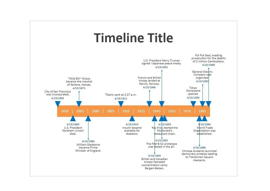 33 Free Timeline Templates (Excel, Power Point, Word) u2013 Free - timeline template word
