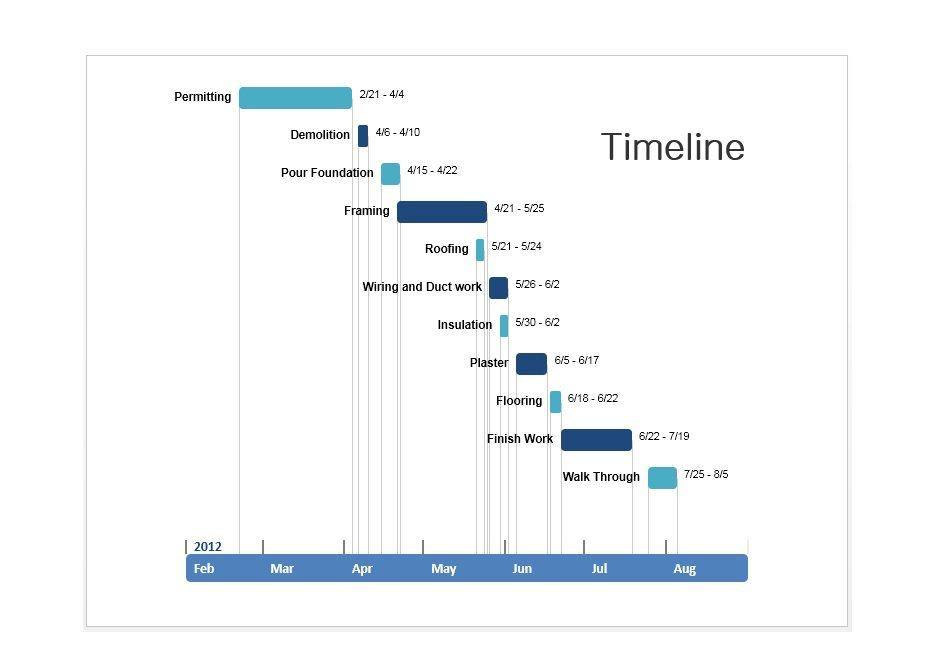 33 Free Timeline Templates (Excel, Power Point, Word) \u2013 Free - timeline template