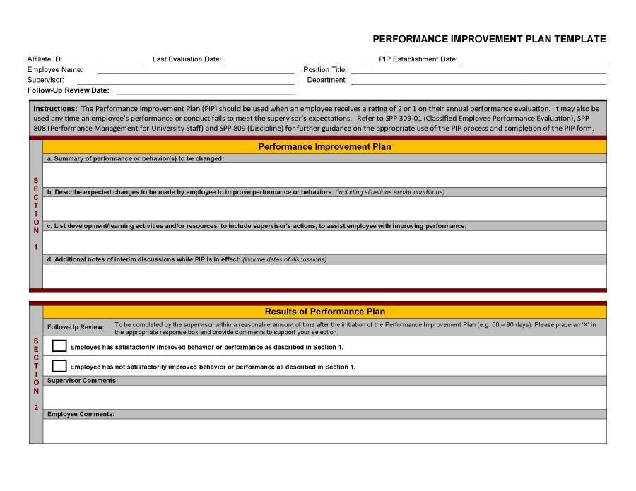 41 Free Performance Improvement Plan Templates  Examples - Free
