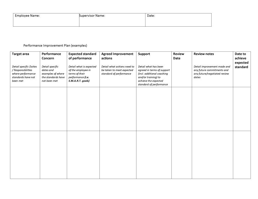 41 Free Performance Improvement Plan Templates  Examples \u2013 Free