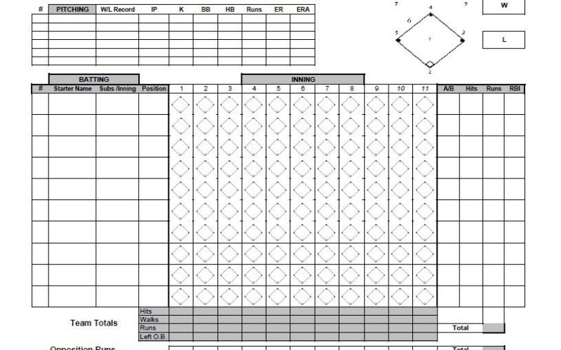 Sample Scoresheet \u2013 Free Template Downloads