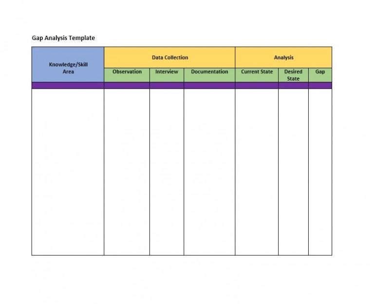 40 GAP Analysis Templates \ Examples (Word, Excel, PDF) u2013 Free - data analysis template