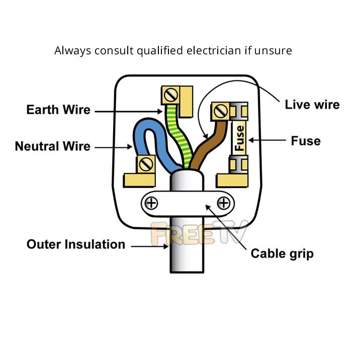 Wiring A Plug Schematic Wiring Diagram