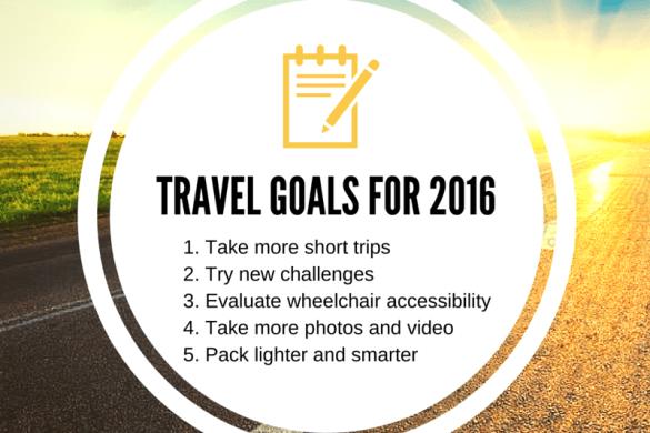 Travel goals for 2016