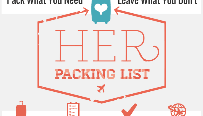 Ultimate Wheelchair Travel Packing Guide @ Her Packing List