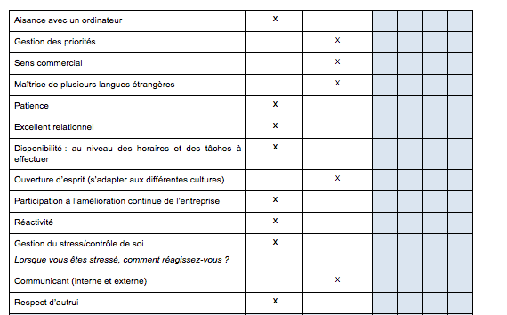 exemple de grille de preselection de cv