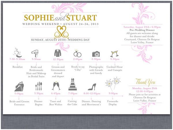 Wedding Plan Wedding Budget Planner South Africa Wedding Budget - wedding plan
