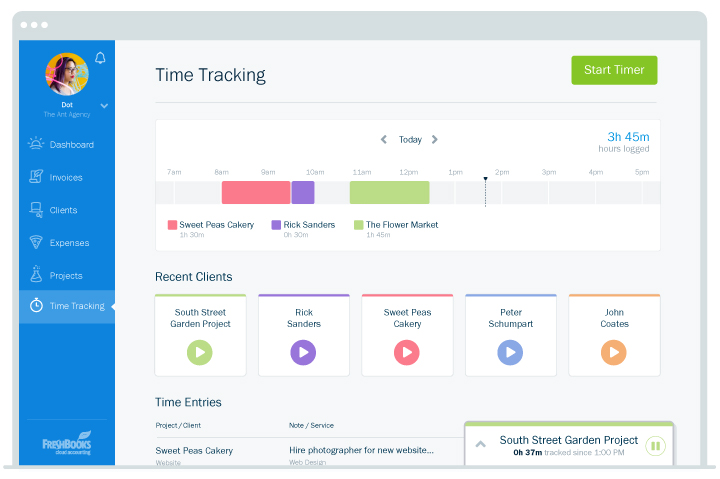 Time Tracking Just How Productive Are You Really? FreshBooks Blog
