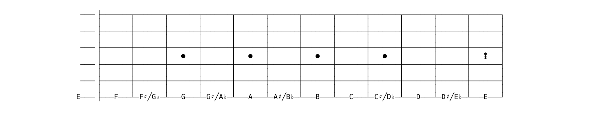 guitar string 6