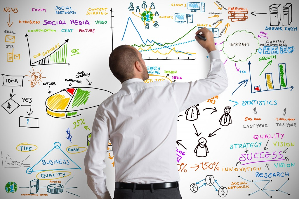 Practical Tips and Tools For Conducting Market Research