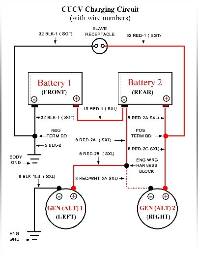 M1009 Wiring Diagram - Wwwcaseistore \u2022