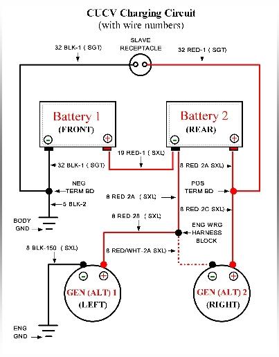 Cucv Wiring Schematic - Simple Wiring Diagram Site
