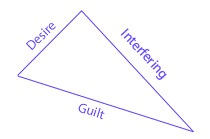 conflict triangle 2
