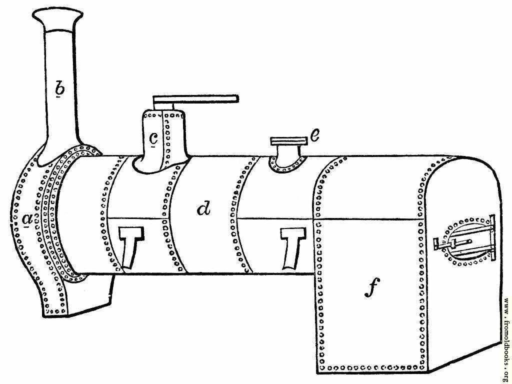 steam engine diagrams