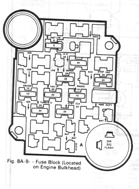 1973 Corvette Fuse Box Diagram Wiring Diagram