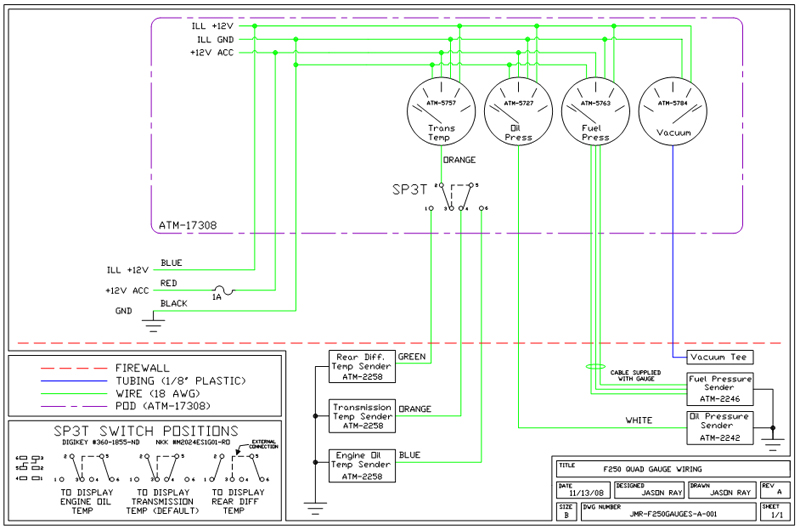 Ford Tachometer Wiring Diagram Index listing of wiring diagrams