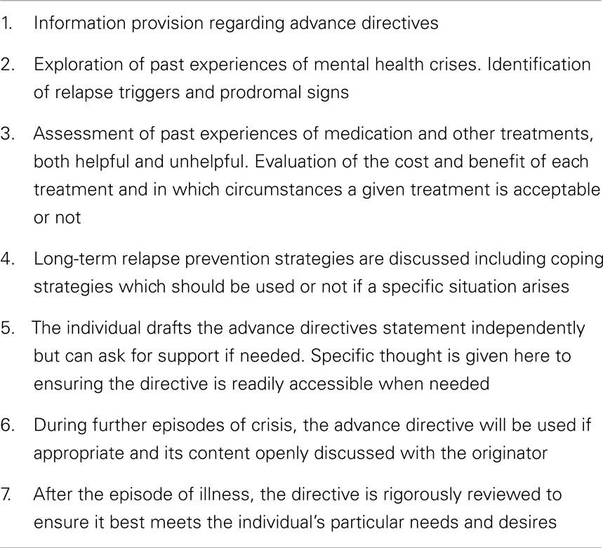 Frontiers Psychiatric Advance Directives, a Possible Way to
