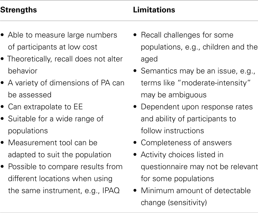 evaluate two strengths and weaknesses of humanistic approach The most notable strength of trait theory is its clarity, which makes it easily understood this ease of understanding makes trait theory easy to implement, facilitating its use in the development of several assessment devices for patients its major weakness is that it does not fully address why or .