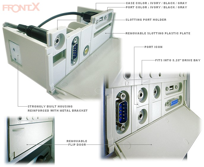 FRONTX - FRONT PANEL COMPUTER PORT ( front usb, front ieee 1394