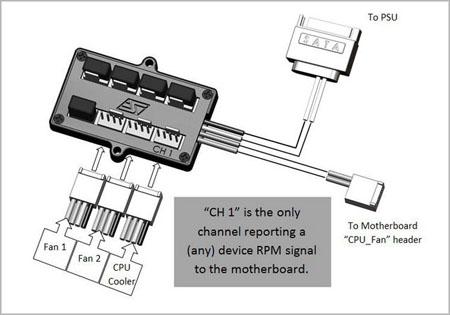 Swiftech 8-Way PWM Cable Splitter - SATA Power (8W-PWM-SPL-ST