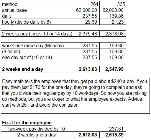 26 Pays versus 261 Workdays Franklin Regional Retirement (www