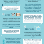 How to help prevent Winter allergies….