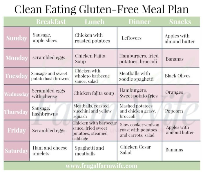 Our Post Whole30 Meal Plan and Meal Prep The Frugal Farm Wife