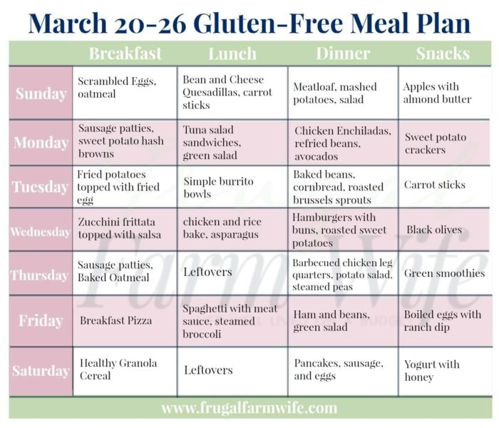 March 20-26 Gluten-Free Meal Plan The Frugal Farm Wife