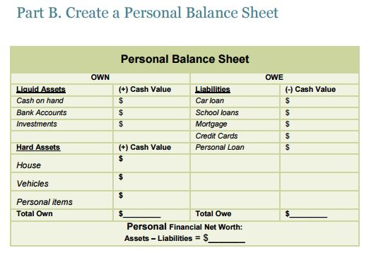Personal Balance Sheet - Resume Template Sample