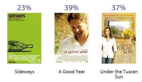 win-free-movies