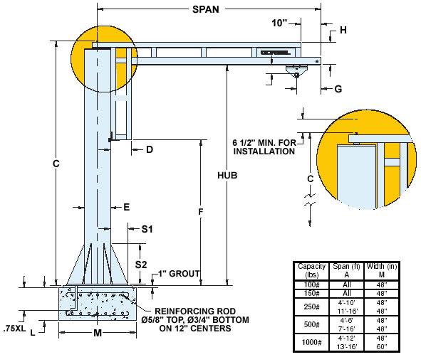 Crane Design Diagram Wiring Diagram