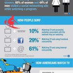 How Much Time Do You Spend On Social Media?