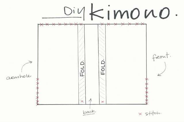 kimono-template