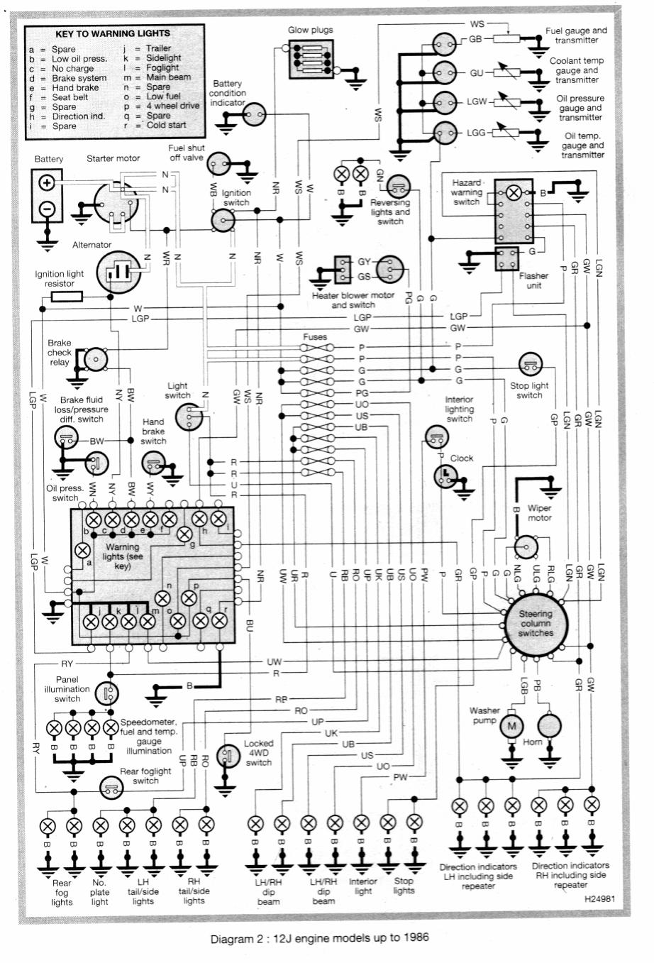 defender 90 td5 wiring diagram