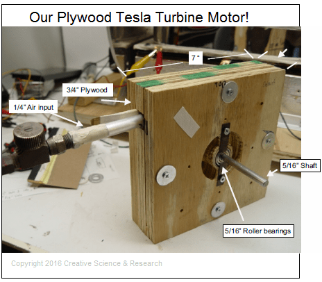 The Tesla Turbine Motor Plans Fuellesspowercom