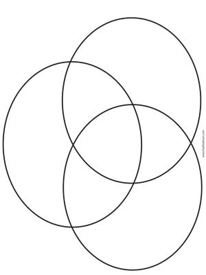 Triple Venn Diagram Template Fuel the Brain